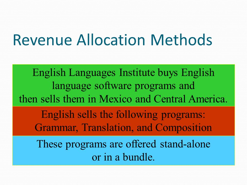 Stand-Alone Revenue Allocation Method Revenue Allocation Weights Grammar Translation Selling prices$217.50$ 72.50 Unit costs 232.00 58.00 Physical units 145.00 145.00 Stand-alone product revenues 261.00 29.00
