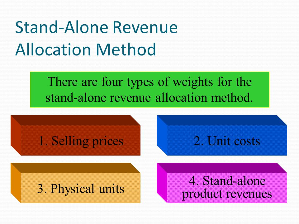 Stand-Alone Revenue Allocation Method Consider the Grammar and Translation suite, which sells for $290.