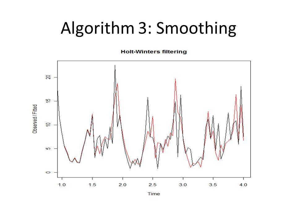 Algorithm 3: Smoothing