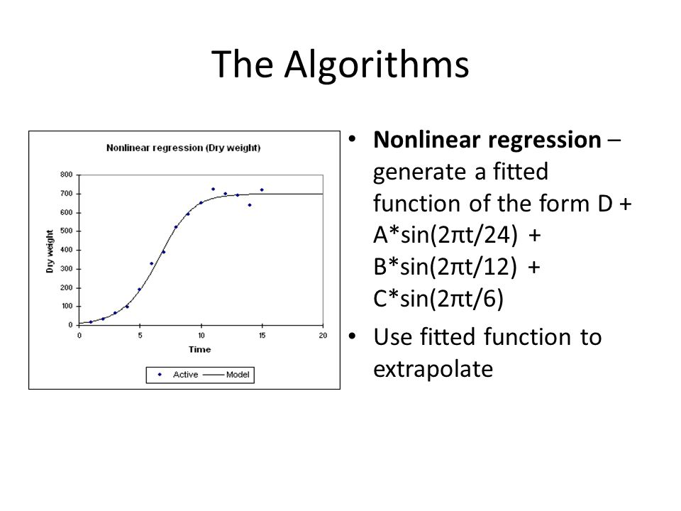 The Algorithms Nonlinear regression – generate a fitted function of the form D + A*sin(2πt/24) + B*sin(2πt/12) + C*sin(2πt/6) Use fitted function to extrapolate