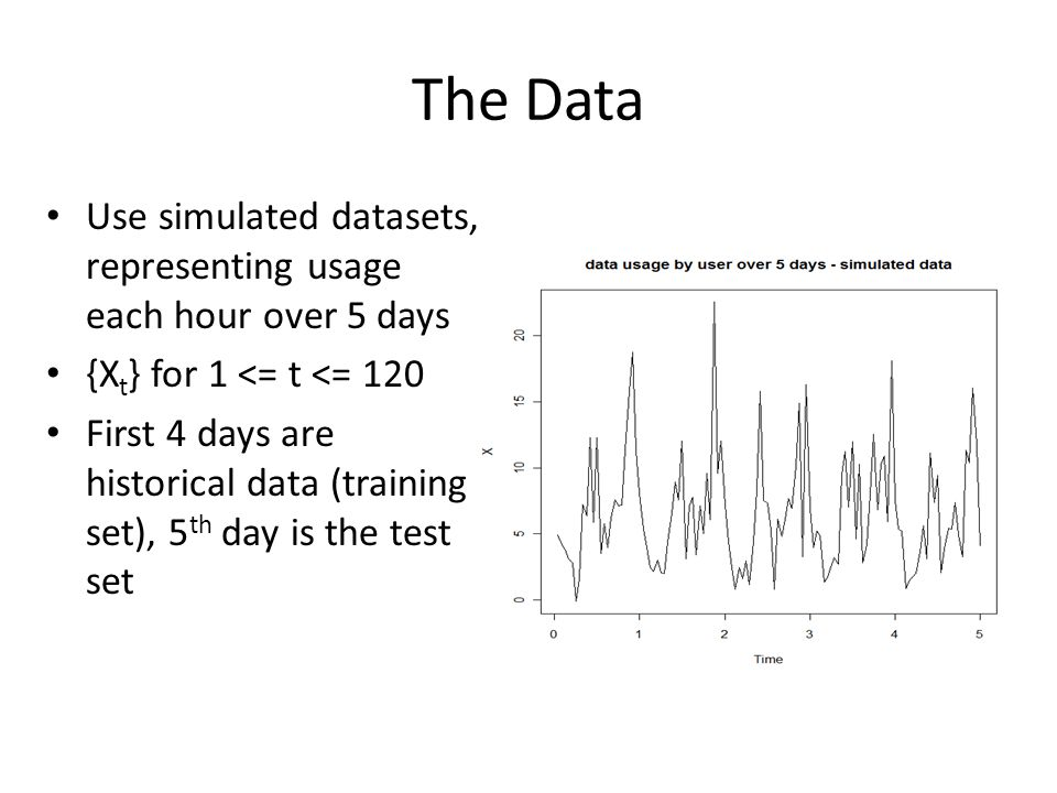 The Data Use simulated datasets, representing usage each hour over 5 days {X t } for 1 <= t <= 120 First 4 days are historical data (training set), 5 th day is the test set