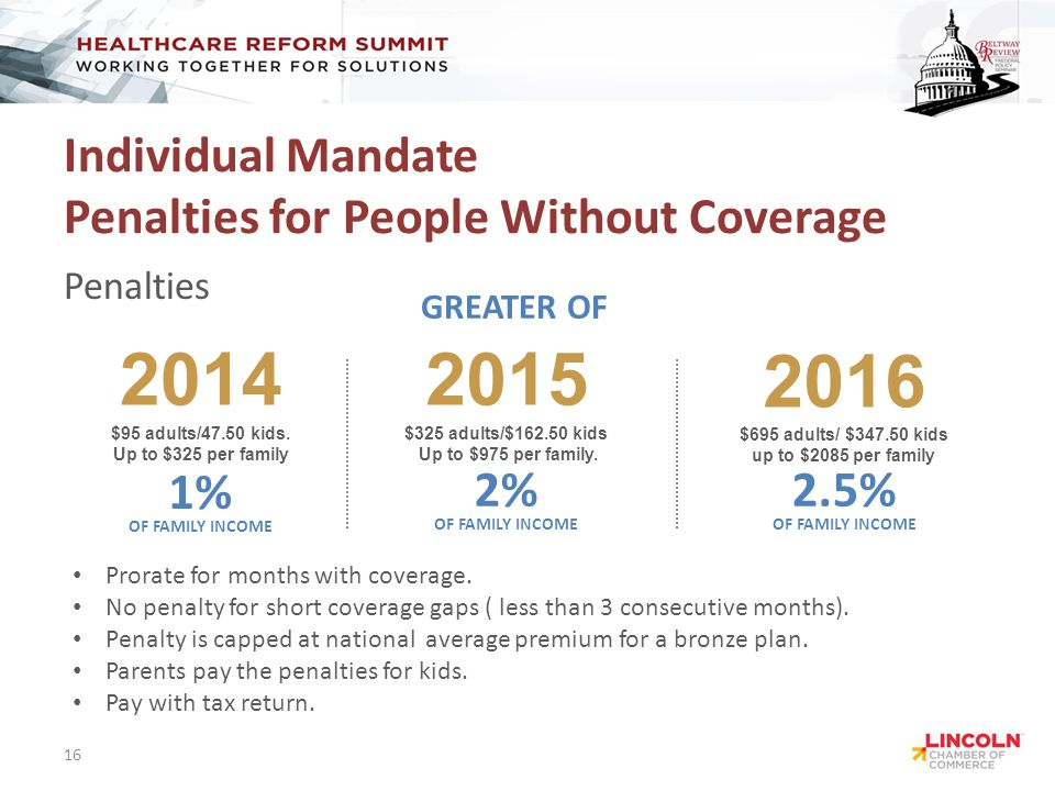 Individual Mandate Penalties for People Without Coverage Penalties 16 Prorate for months with coverage.