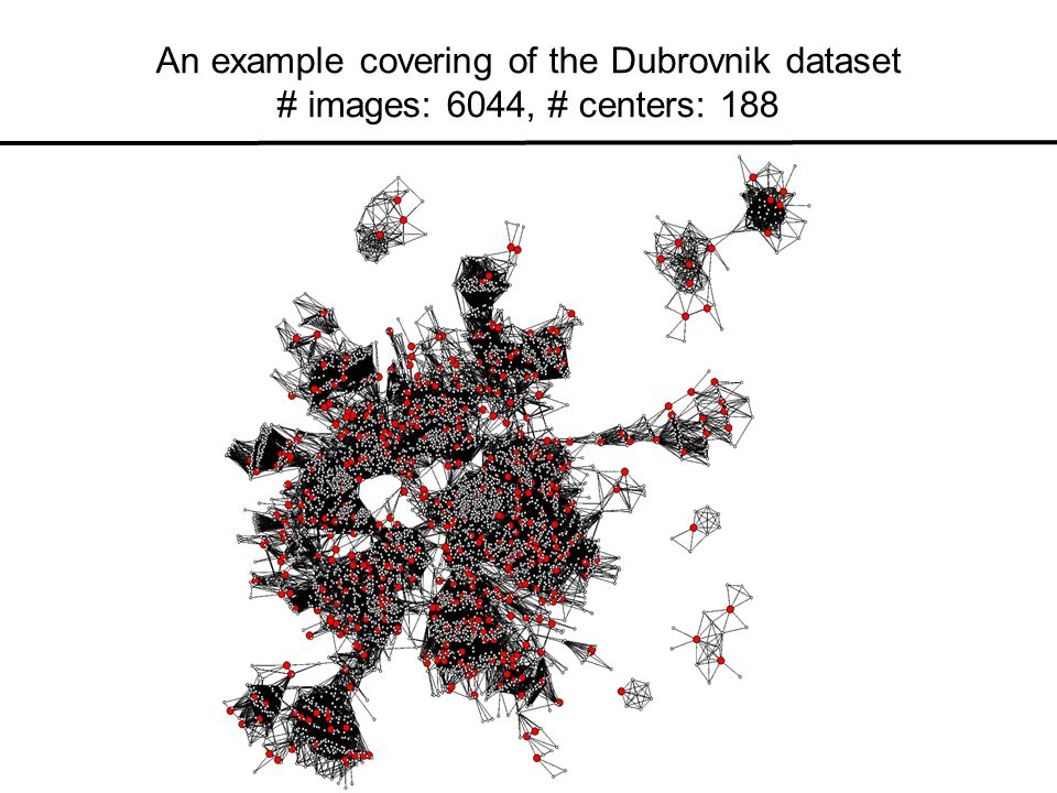 An example covering of the Dubrovnik dataset # images: 6044, # centers: 188