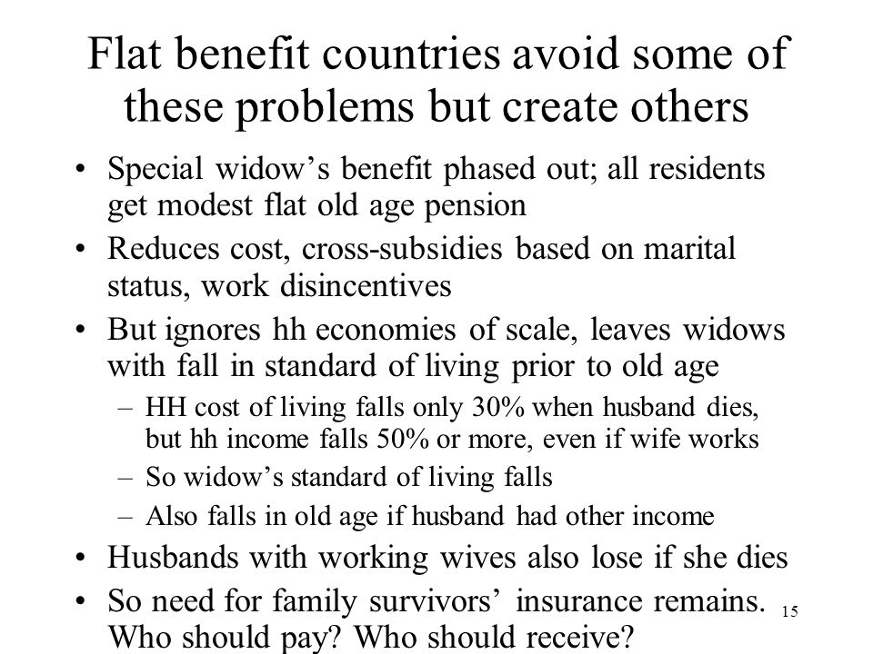 Flat benefit countries avoid some of these problems but create others Special widow's benefit phased out; all residents get modest flat old age pension Reduces cost, cross-subsidies based on marital status, work disincentives But ignores hh economies of scale, leaves widows with fall in standard of living prior to old age –HH cost of living falls only 30% when husband dies, but hh income falls 50% or more, even if wife works –So widow's standard of living falls –Also falls in old age if husband had other income Husbands with working wives also lose if she dies So need for family survivors' insurance remains.
