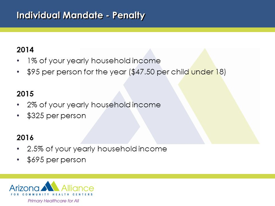 Individual Mandate - Penalty 2014 1% of your yearly household income $95 per person for the year ($47.50 per child under 18) 2015 2% of your yearly household income $325 per person 2016 2.5% of your yearly household income $695 per person