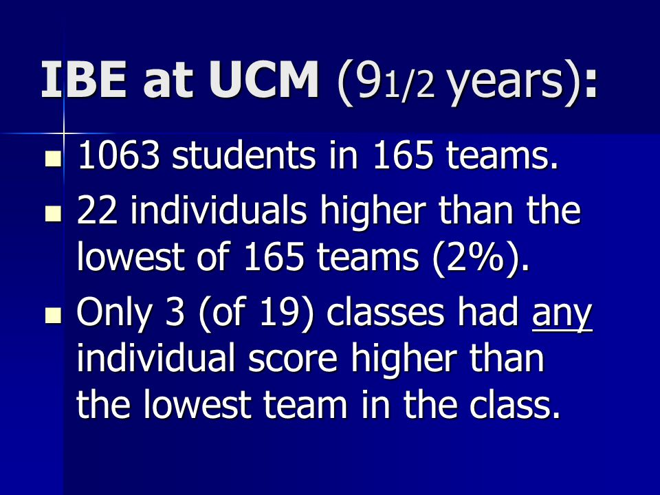 IBE at UCM (9 1/2 years): 1063 students in 165 teams. 1063 students in 165 teams. 22 individuals higher than the lowest of 165 teams (2%). 22 individu