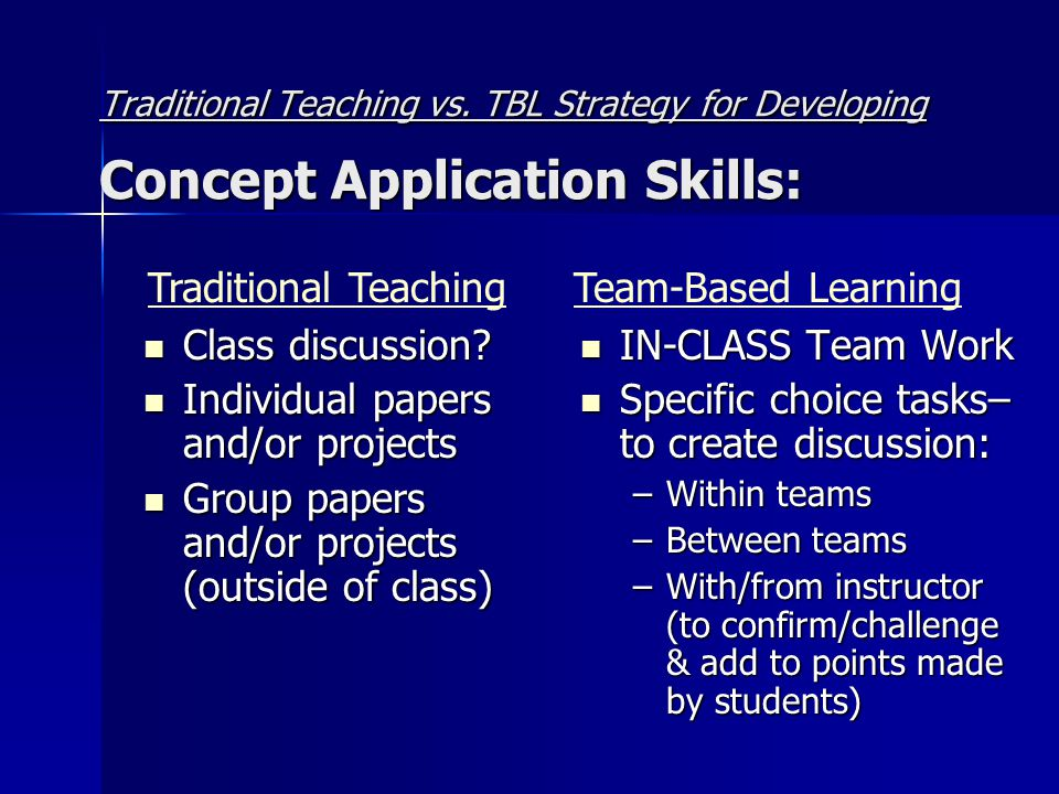 Traditional Teaching vs. TBL Strategy for Developing Concept Application Skills: Class discussion? Class discussion? Individual papers and/or projects