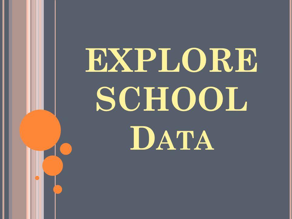 EXPLORE SCHOOL D ATA
