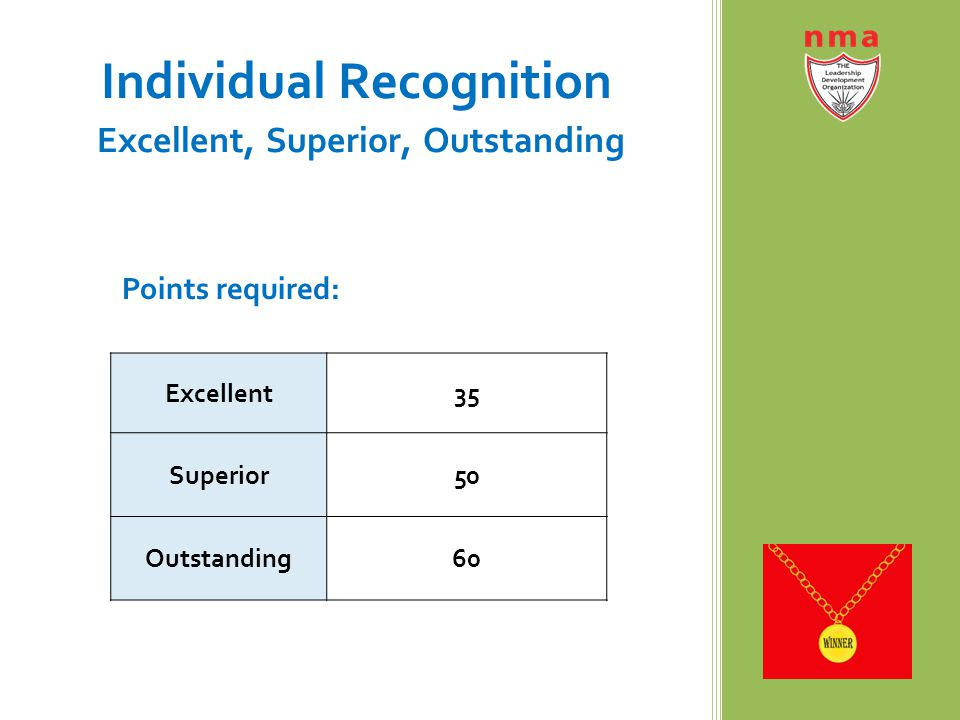 Points required: Excellent35 Superior50 Outstanding60 Individual Recognition Excellent, Superior, Outstanding