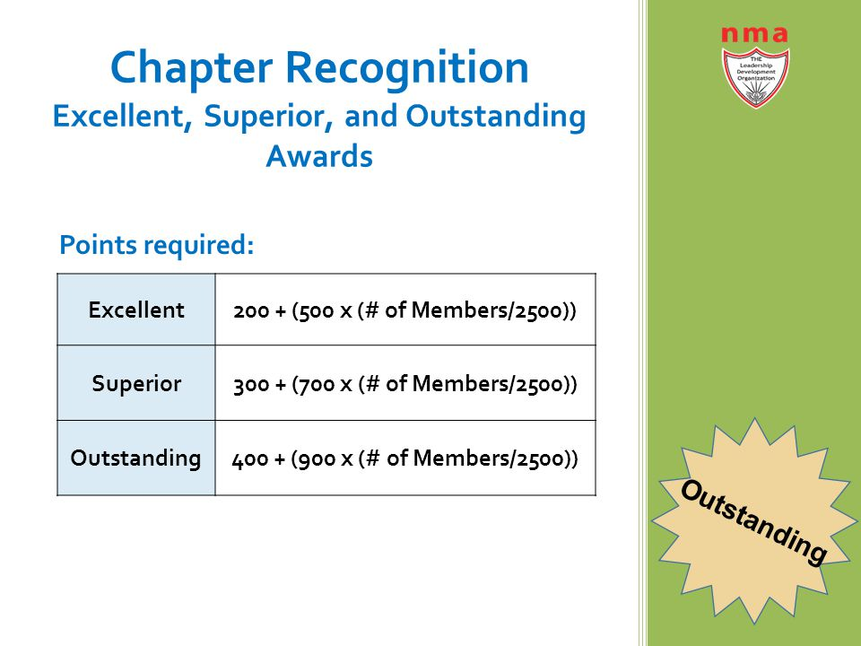 Excellent200 + (500 x (# of Members/2500)) Superior300 + (700 x (# of Members/2500)) Outstanding400 + (900 x (# of Members/2500)) Points required: Chapter Recognition Excellent, Superior, and Outstanding Awards Outstanding
