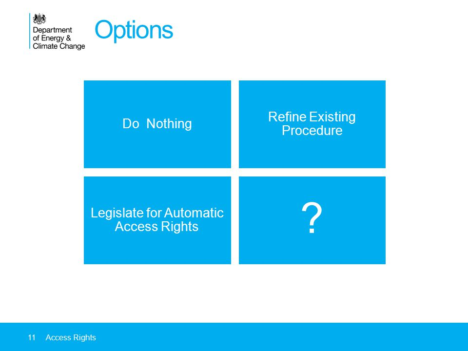 11Access Rights Options Legislate for Automatic Access Rights Do Nothing Refine Existing Procedure ?