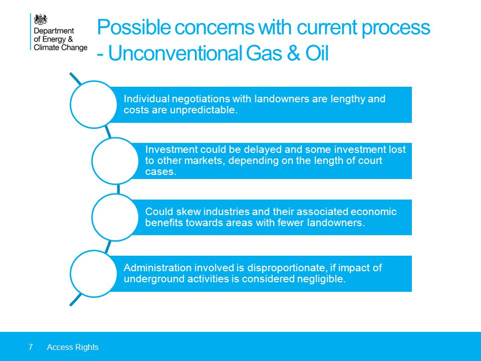 7Access Rights Possible concerns with current process - Unconventional Gas & Oil Individual negotiations with landowners are lengthy and costs are unpredictable.