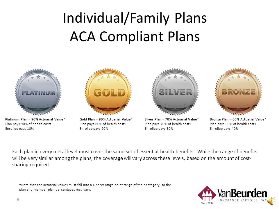 7 Individual/Family Plans Grandfathered vs.