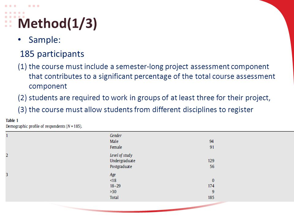 Method(2/3) The task: All respondents had to perform a similar task is an important feature of our research design, and the task selected for this study had to be independent of the project or course content to reduce potential confounding effects.