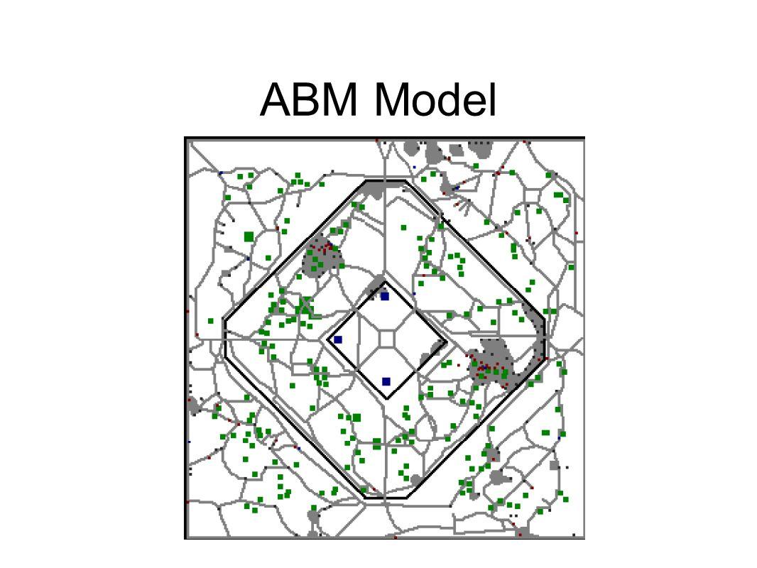 ABM Model