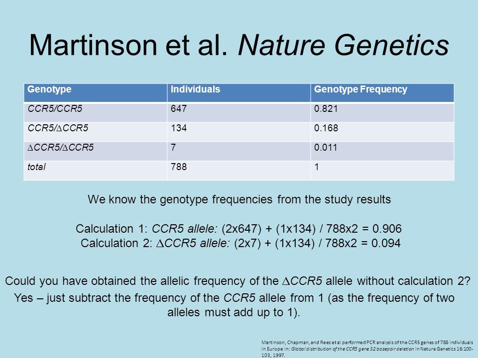 Martinson et al.