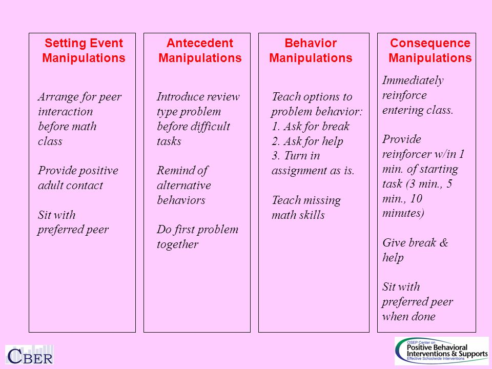 Setting Event Manipulations Antecedent Manipulations Consequence Manipulations Behavior Manipulations Teach options to problem behavior: 1.