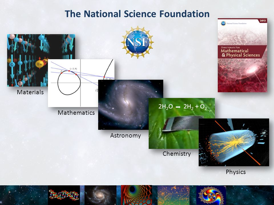Chemistry (CHE) Materials Research (DMR) Mathematics (DMS) Astronomy (AST) Astronomy (AST) Physics (PHY) Mathematical and Physical Sciences (MPS) 74% IIA, Small Teams 84% IIA Small Teams IIA, Small Teams 63% 30% Facilities IIA, Small Teams 56% 19% Facilities IIA Small Teams 57% 18% Facilities $ 233M$ 229M$ 291M$ 220M$ 251M