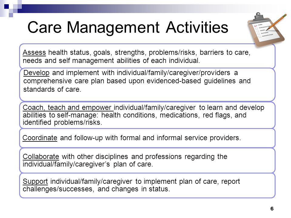 Care Management Activities Facilitate communication of pertinent information between providers and with individual/family/caregiver while tracking health status over time with early communication of changes.