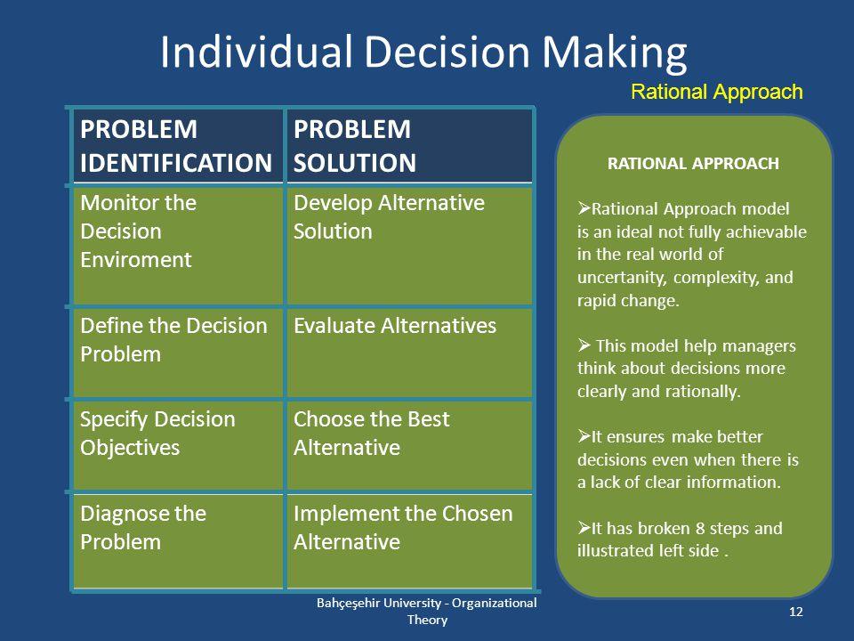 Bahçeşehir University - Organizational Theory 12 PROBLEM IDENTIFICATION PROBLEM SOLUTION Monitor the Decision Enviroment Develop Alternative Solution