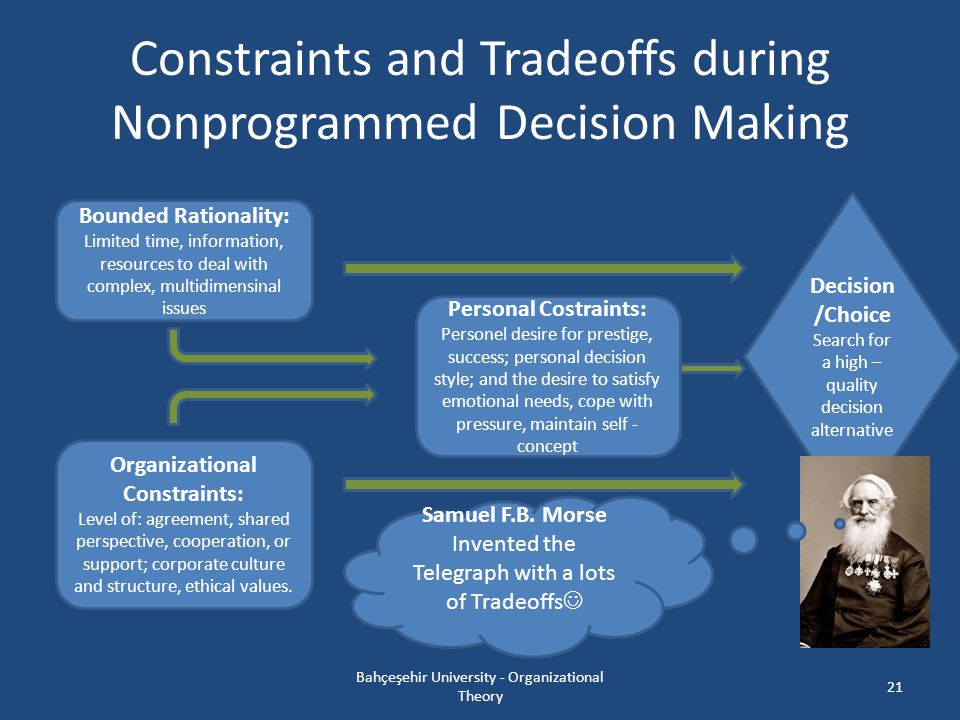 Constraints and Tradeoffs during Nonprogrammed Decision Making Bahçeşehir University - Organizational Theory 21 Bounded Rationality: Limited time, inf