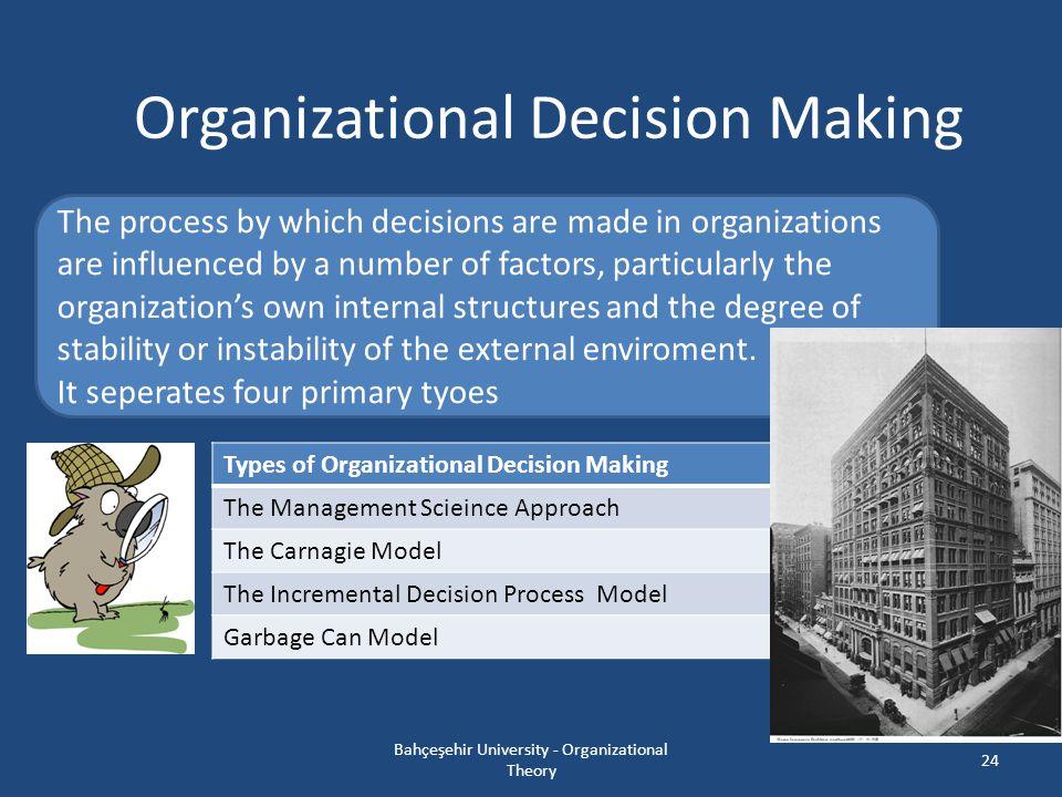 Bahçeşehir University - Organizational Theory 24 Organizational Decision Making Types of Organizational Decision Making The Management Scieince Approa
