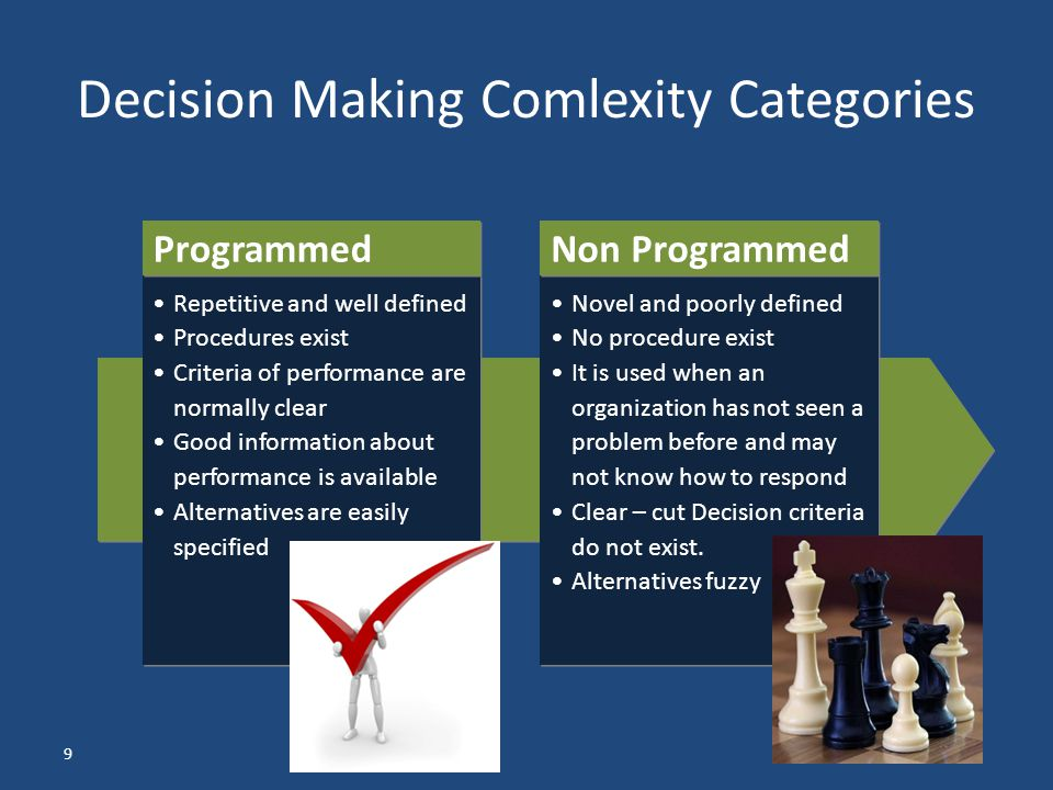 9 Decision Making Comlexity Categories Repetitive and well defined Procedures exist Criteria of performance are normally clear Good information about