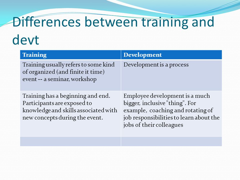 Differences between training and devt TrainingDevelopment Training usually refers to some kind of organized (and finite it time) event -- a seminar, w