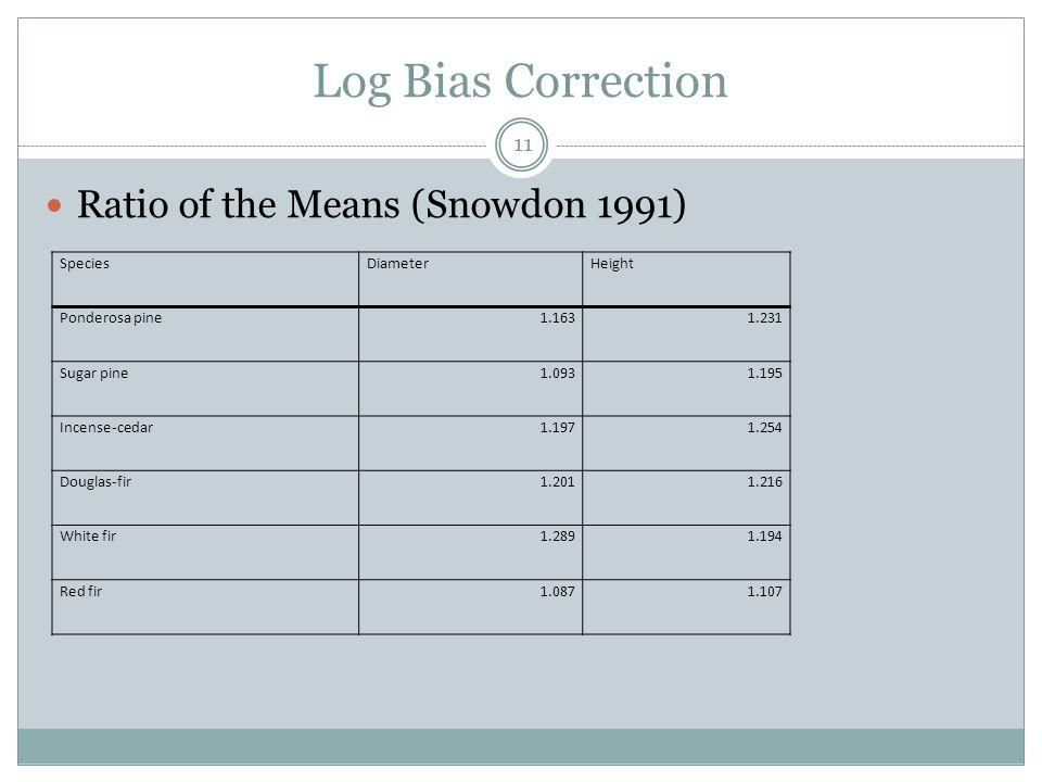 Log Bias Correction Ratio of the Means (Snowdon 1991) SpeciesDiameterHeight Ponderosa pine1.1631.231 Sugar pine1.0931.195 Incense-cedar1.1971.254 Douglas-fir1.2011.216 White fir1.2891.194 Red fir1.0871.107 11