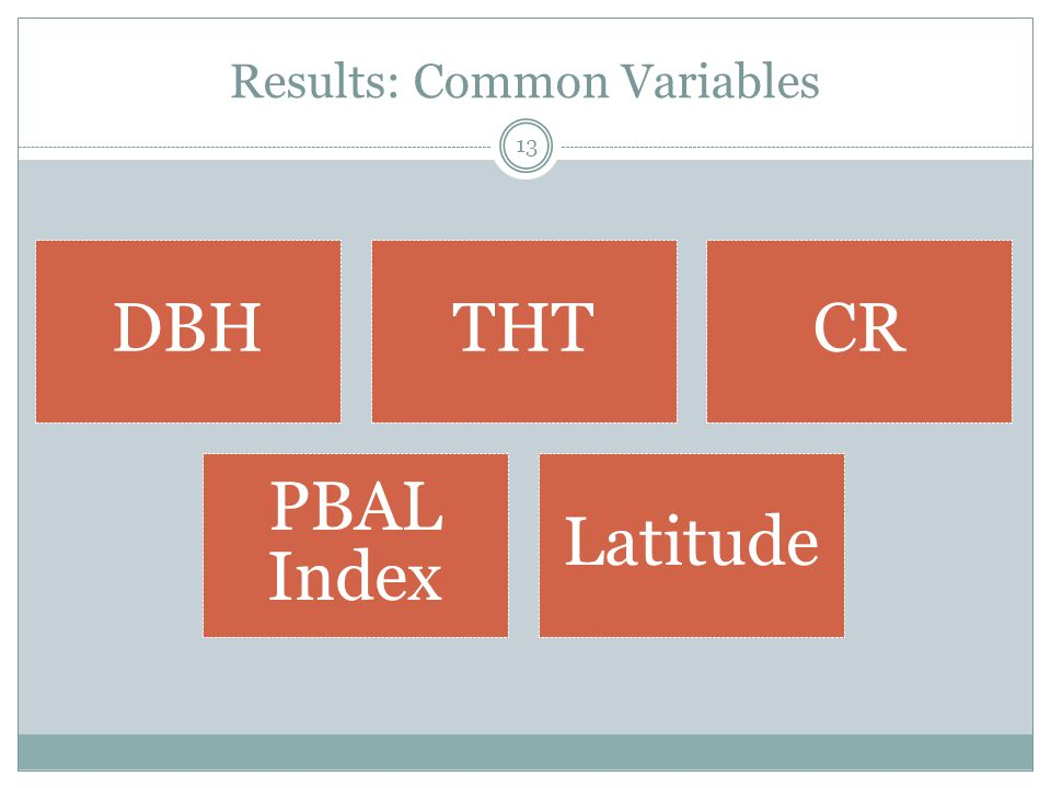 Results: Common Variables DBHTHTCR PBAL Index Latitude 13