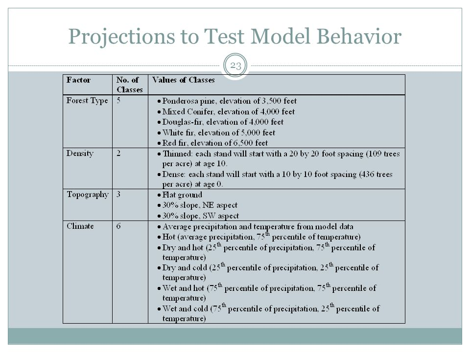 Projections to Test Model Behavior 23