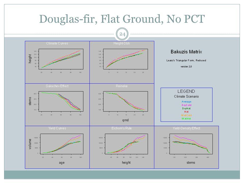 Douglas-fir, Flat Ground, No PCT 24