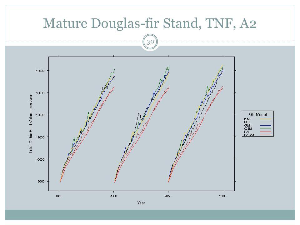 Mature Douglas-fir Stand, TNF, A2 30