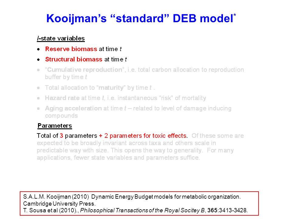 Kooijman's standard DEB model * S.A.L.M.