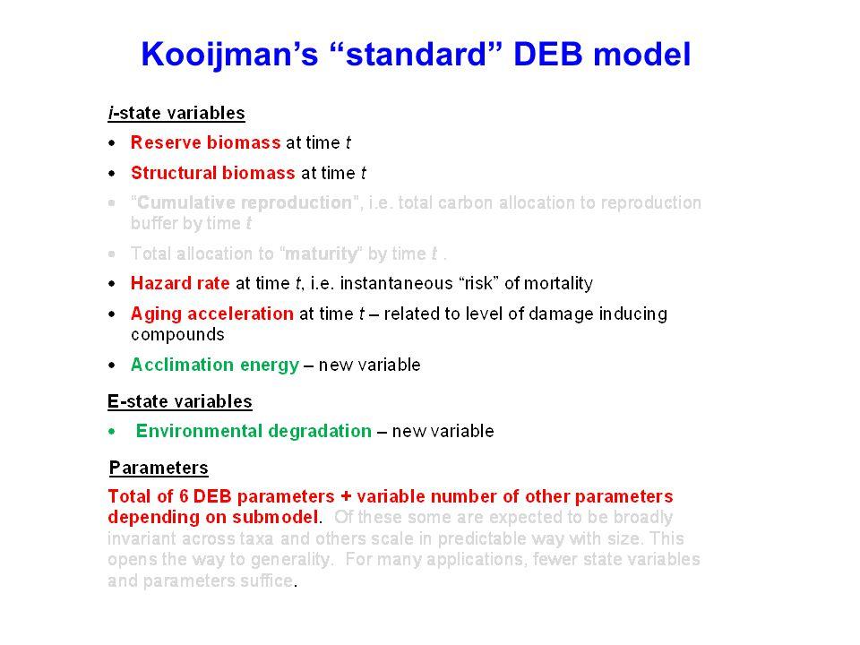 Kooijman's standard DEB model