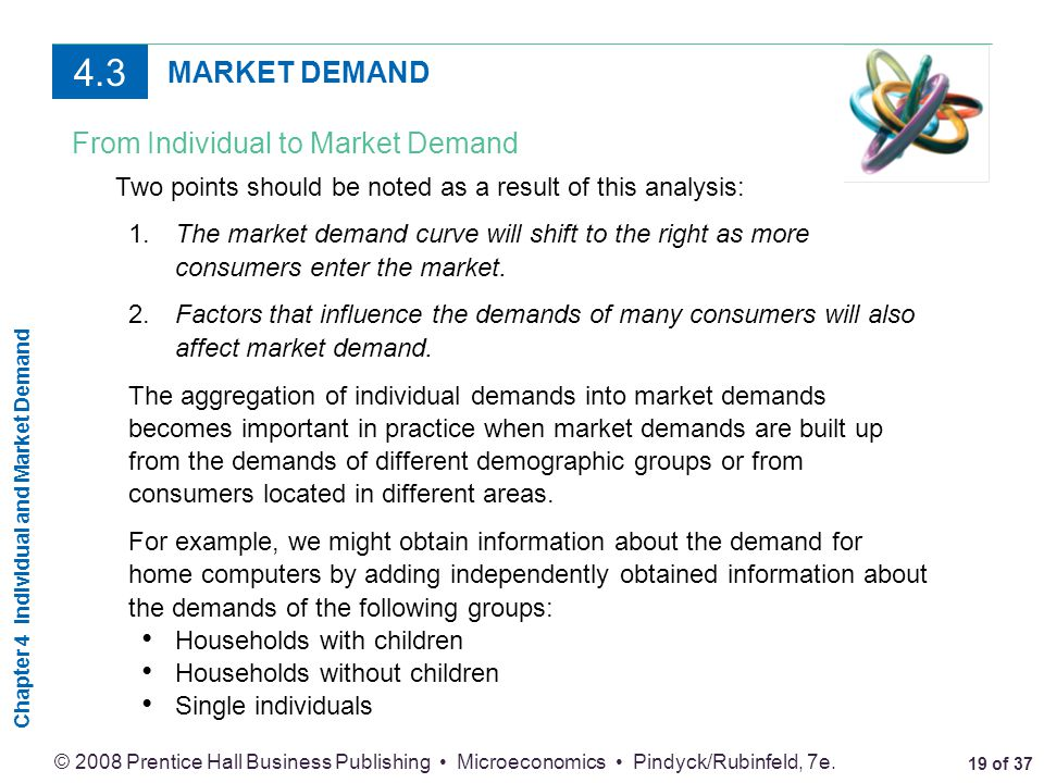 Chapter 4 Individual and Market Demand 19 of 37 © 2008 Prentice Hall Business Publishing Microeconomics Pindyck/Rubinfeld, 7e.
