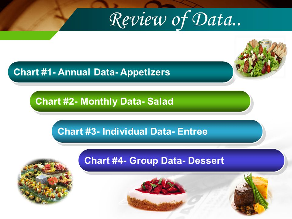 Review of Data..