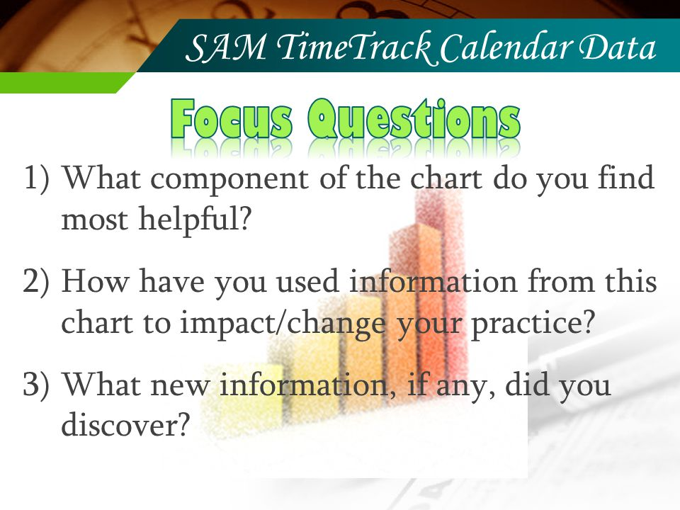 SAM TimeTrack Calendar Data 1)What component of the chart do you find most helpful.