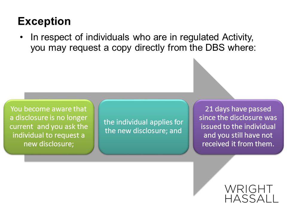 Exception In respect of individuals who are in regulated Activity, you may request a copy directly from the DBS where: You become aware that a disclos