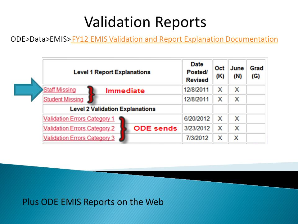 Validation Reports ODE>Data>EMIS> FY12 EMIS Validation and Report Explanation Documentation FY12 EMIS Validation and Report Explanation Documentation Plus ODE EMIS Reports on the Web