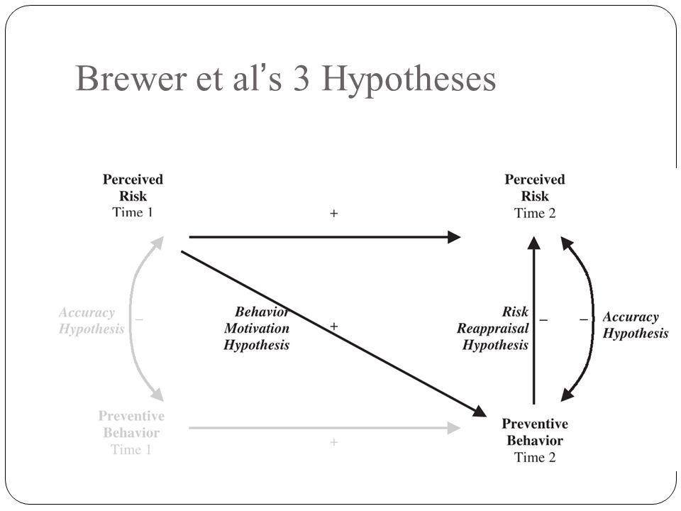 Brewer et al ' s 3 Hypotheses