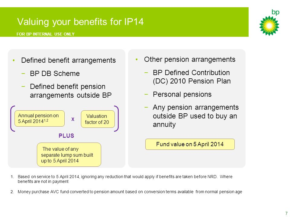 FOR BP INTERNAL USE ONLY Individual protection in practice If the standard LTA overtakes your personal LTA due to future increases made by the Government, you revert to the higher LTA Legislation expected to be finalised in summer 2014 Pension savings as at 5 April 2014 LTA without individual protection LTA with individual protection £1.3 million £1.25 million£1.3 million £1.5 million £1.25 million£1.5 million £1.7 million £1.25 million£1.5 million 8
