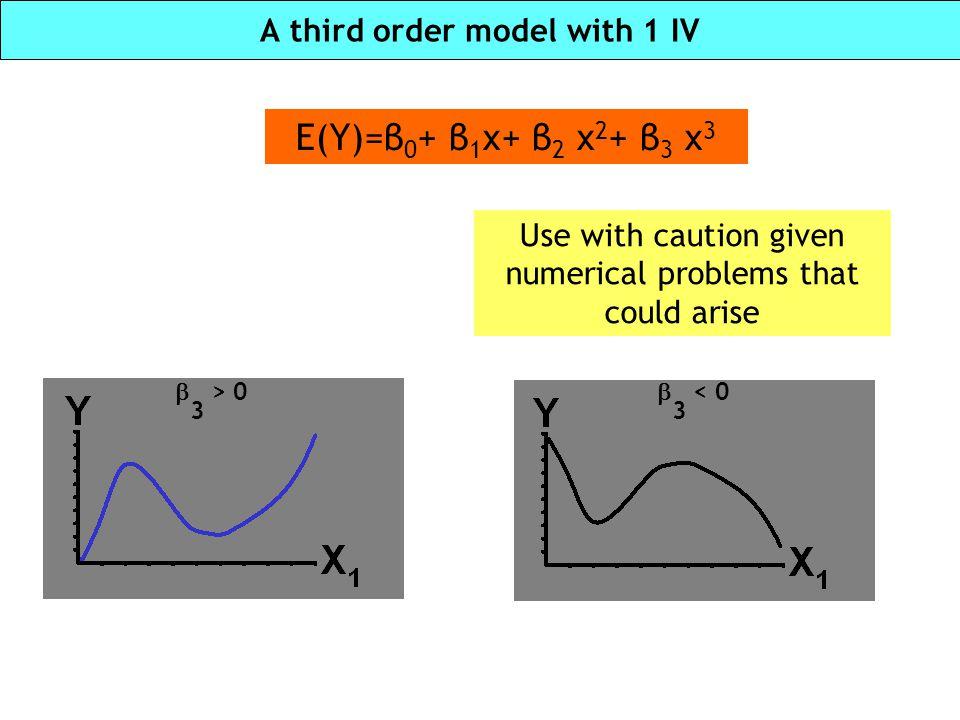  3 < 0  3 > 0 A third order model with 1 IV E(Y)=β 0 + β 1 x+ β 2 x 2 + β 3 x 3 Use with caution given numerical problems that could arise