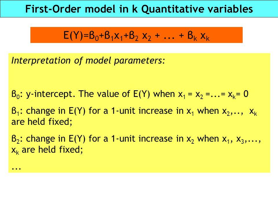 First-Order model in k Quantitative variables E(Y)=β 0 +β 1 x 1 +β 2 x 2 +... + β k x k Interpretation of model parameters: β 0 : y-intercept. The val
