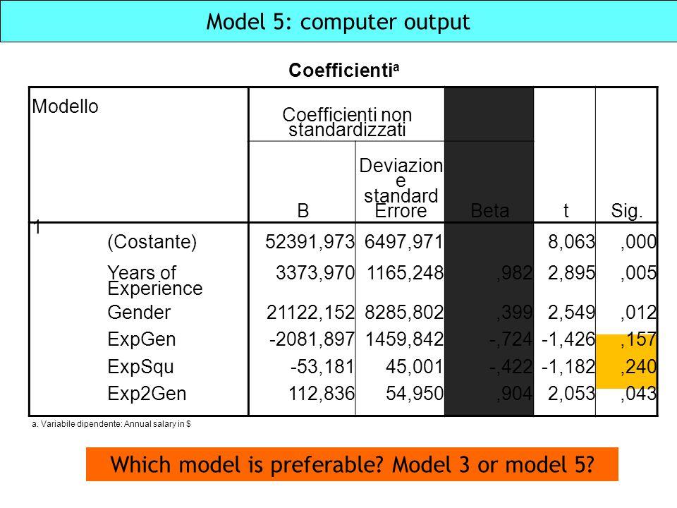 Model 5: computer output Coefficienti a Modello Coefficienti non standardizzati tSig. B Deviazion e standard ErroreBeta 1 (Costante)52391,9736497,9718