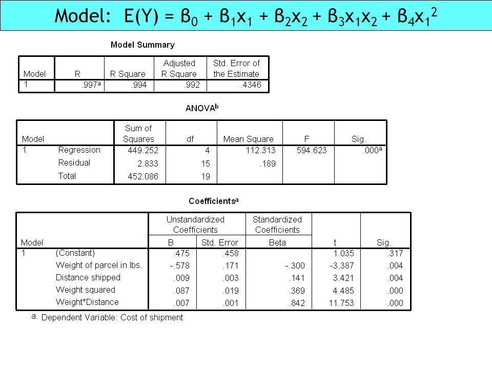 Model: E(Y) = β 0 + β 1 x 1 + β 2 x 2 + β 3 x 1 x 2 + β 4 x 1 2