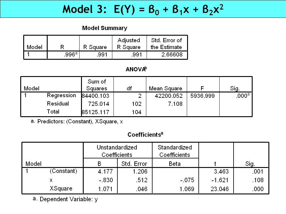 Model 2: E(Y) = β 0 + β 1 x 1 + β 2 x 2 + β 3 x 1 x 2