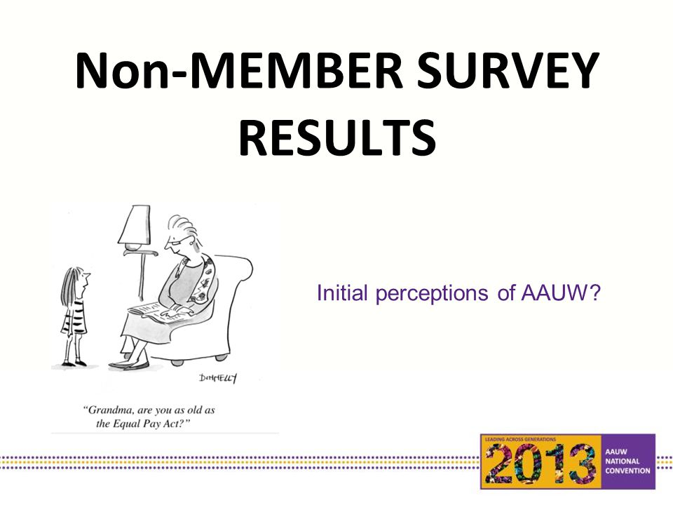 Non-MEMBER SURVEY RESULTS Initial perceptions of AAUW
