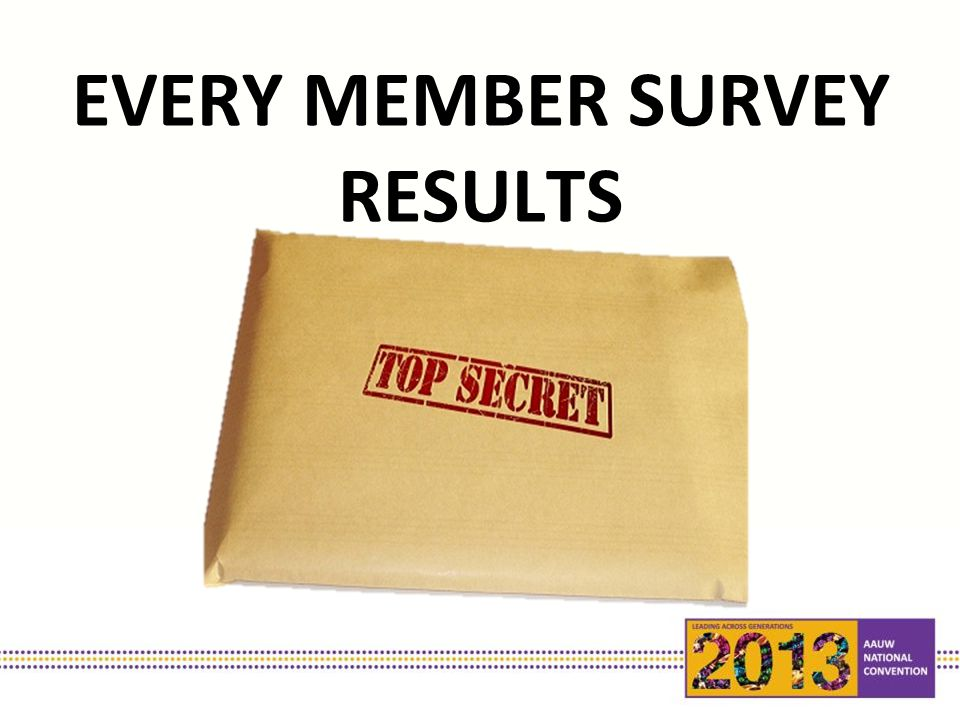 EVERY MEMBER SURVEY RESULTS