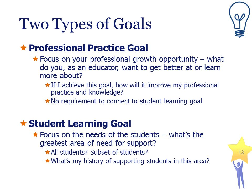 Two Types of Goals  Professional Practice Goal  Focus on your professional growth opportunity – what do you, as an educator, want to get better at or learn more about.